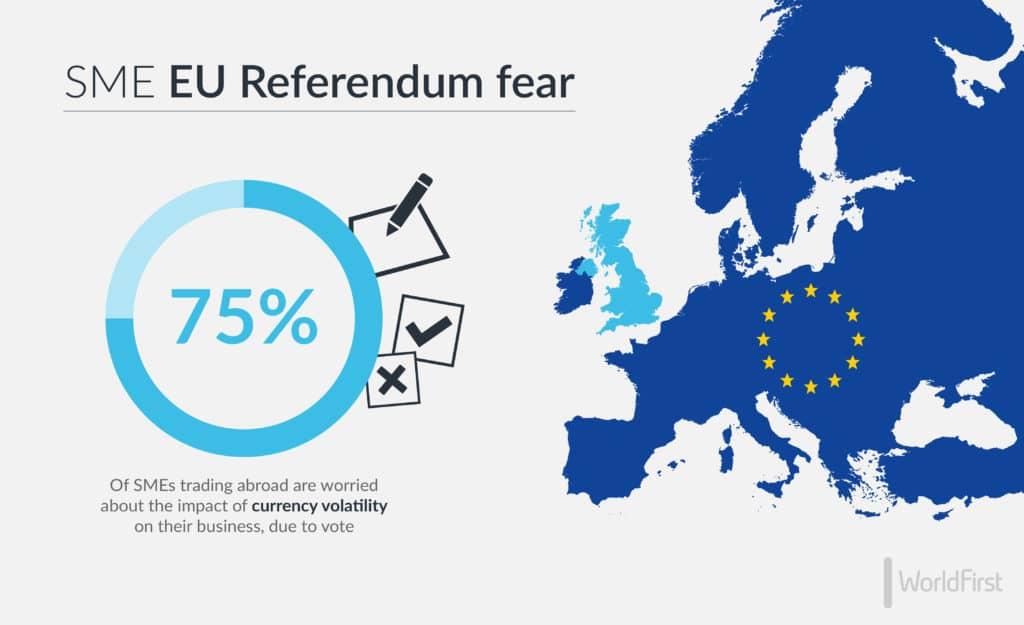 1. EU Referendum