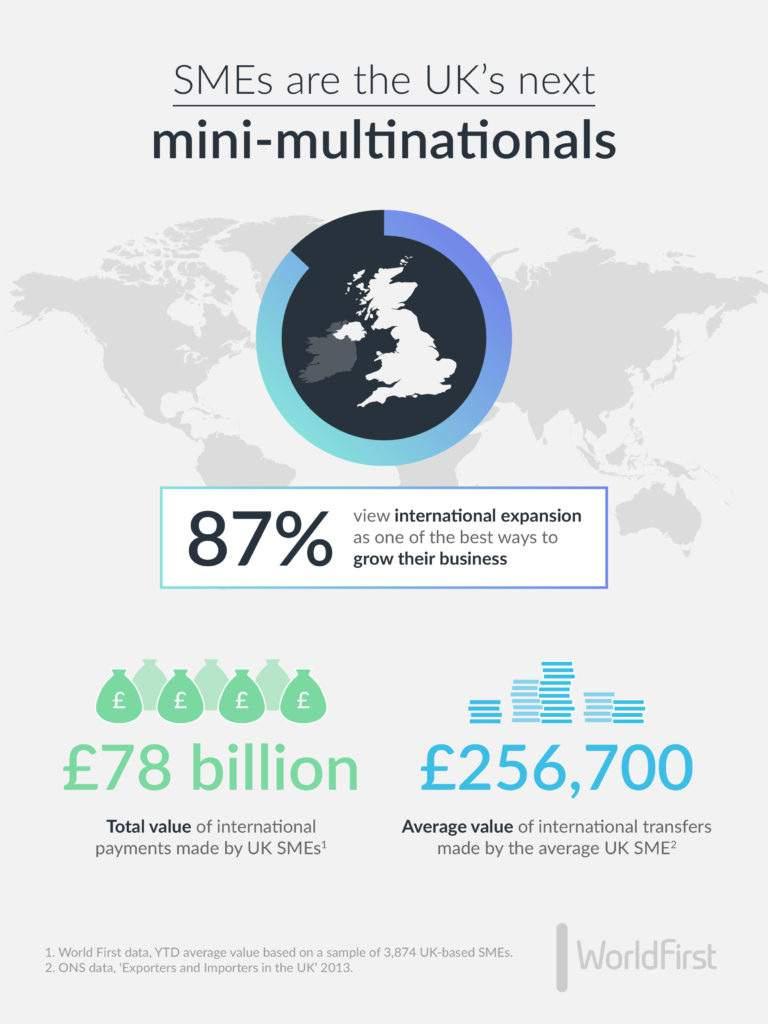 Mini-multinationals