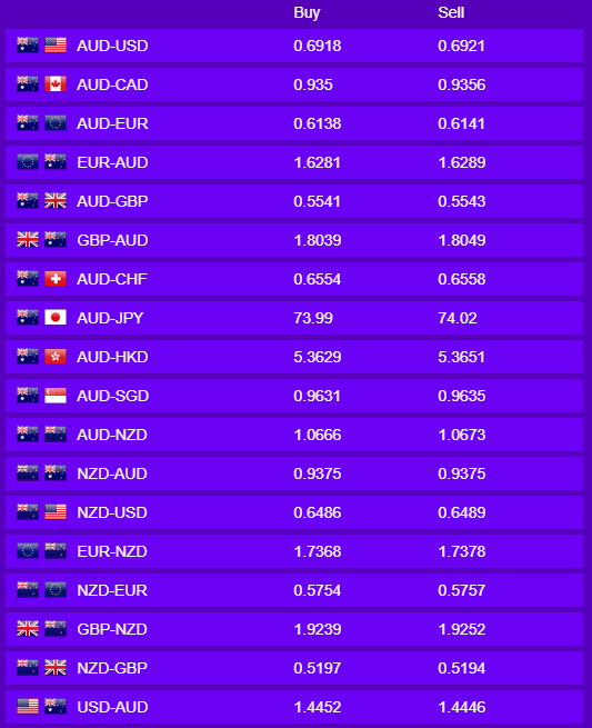 Currency Rates for June 23