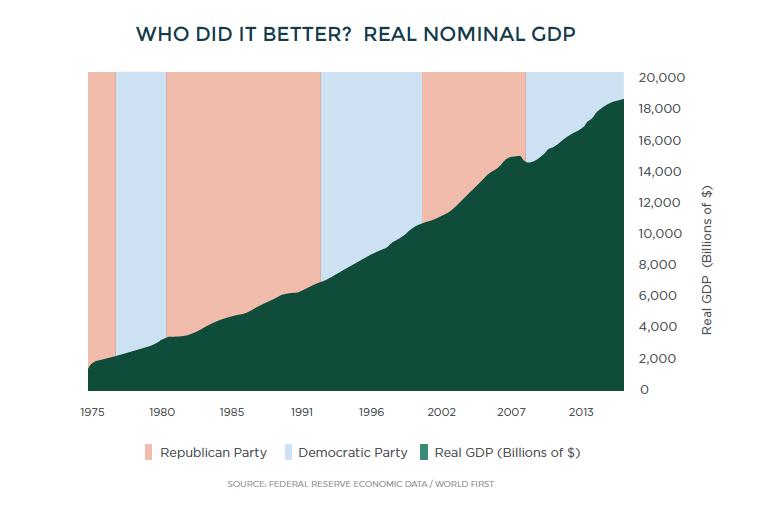 real-nominal-gdp