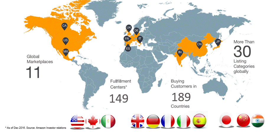 Amazon geographic presence