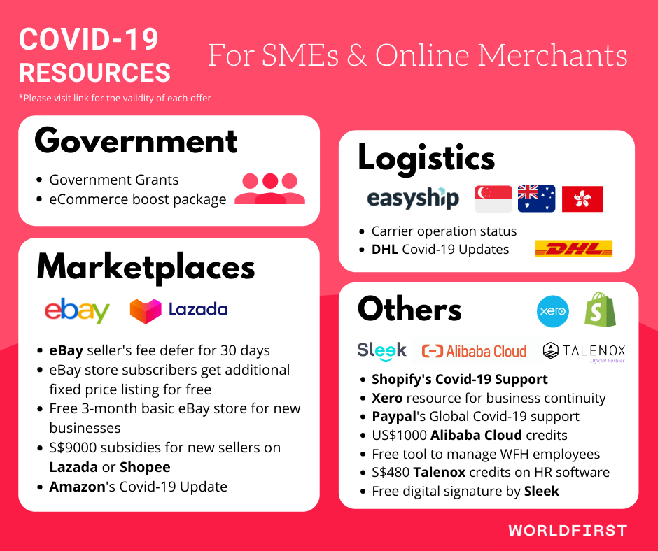 Covid-19 resources for SMEs and Online Merchants