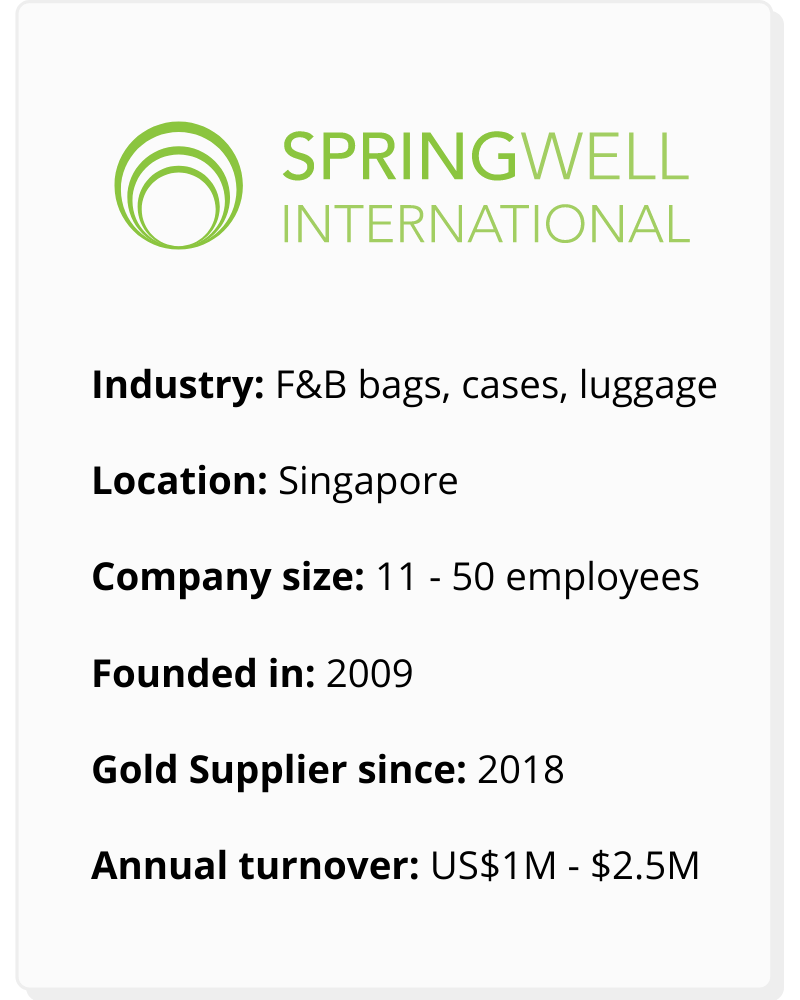 Springwell has been an Alibaba.com Gold Supplier since 2018