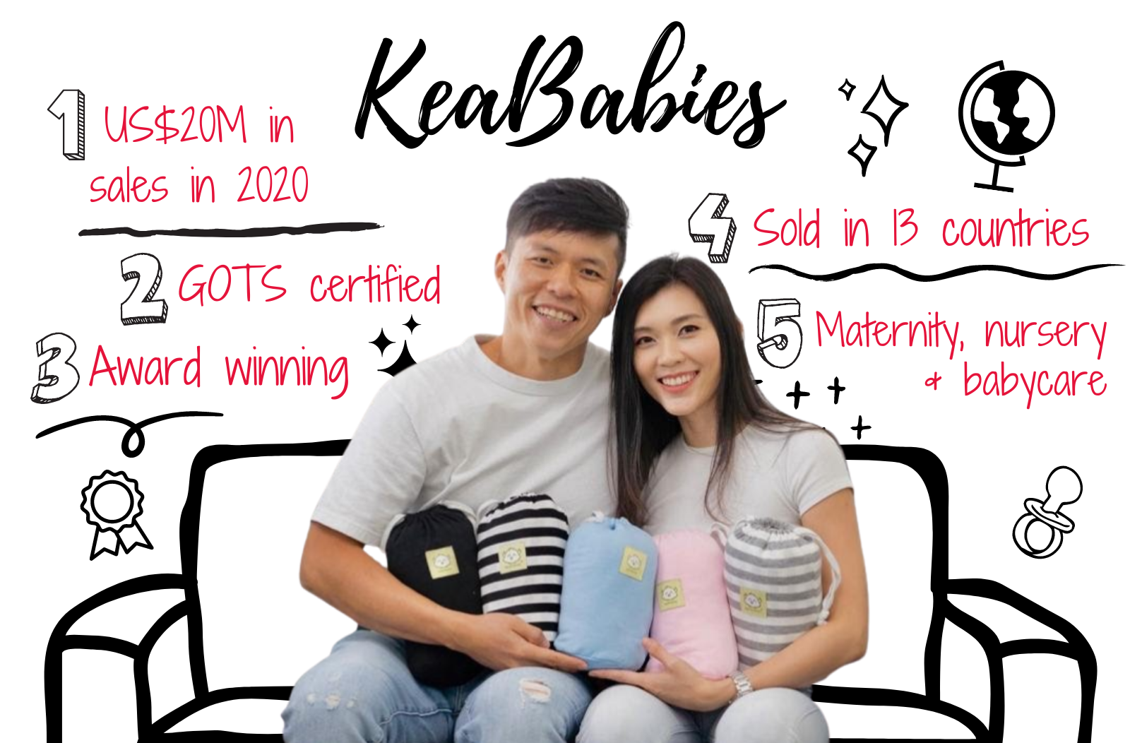 No baby steps for global business KeaBabies